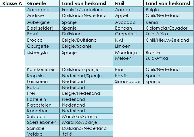 Fabulous Seizoensgroenten Kalender Nederland SV79 | Belbin.Info #EE62