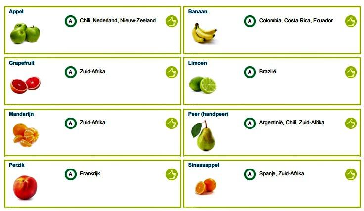 welk fruit afvallen